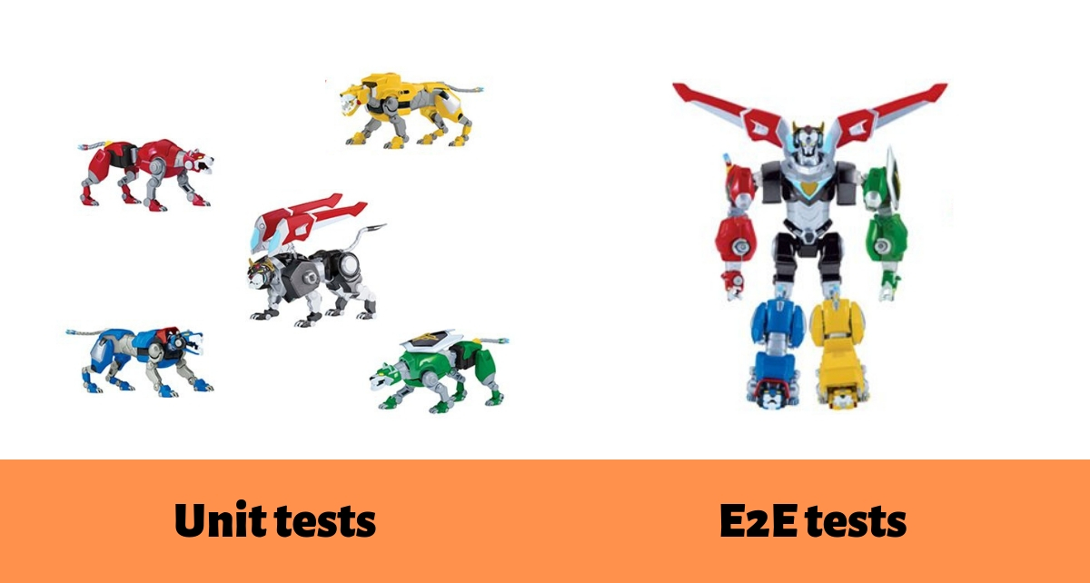 Unit vs E2E Testing for Vue js - Vue js Developers